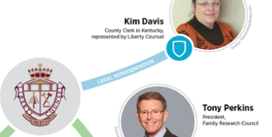Liberty Counsel Connections
